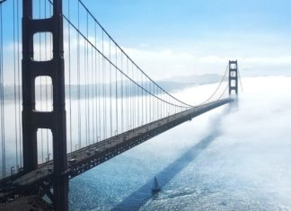Golden Gate Bridge travel trends
